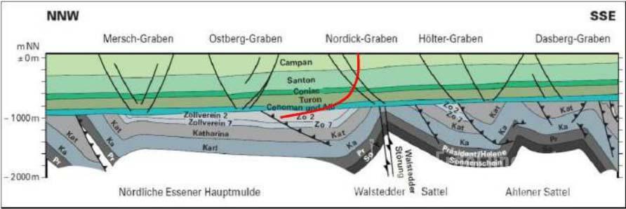 Bohranlage auf der Herbern 58. Foto mit freundlicher Genehmigung von Wilhelm Johann Röttgersbank